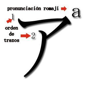 katakana al detalle