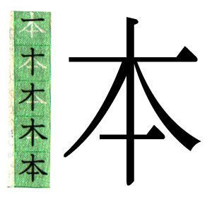 kanji japones: Libro, origen.