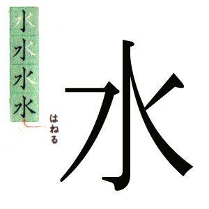 Escritura del kanji que representa el fuego.