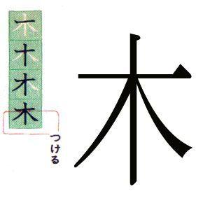 kanji japones que representa la madera, los arboles ハポネスカの一年生の漢字