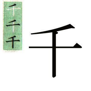 kanji japones numero mil.スペイン語で千の漢字の説明