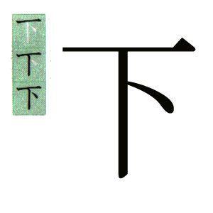 "KANJI JAPONES :""ABAJO, BAJAR"". 下の漢字。ハポネスカのスペイン語説明。"